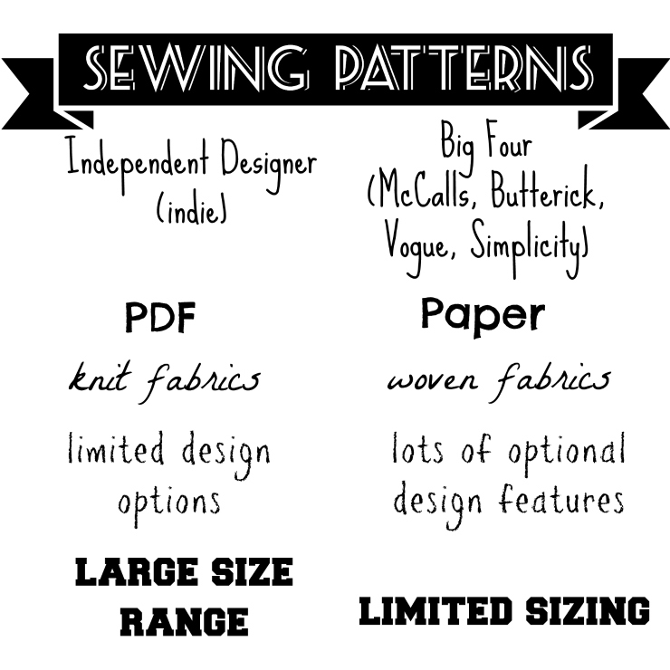 Sewing Patterns info
